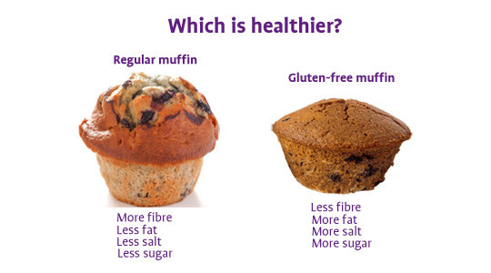 Are gluten-free snacks a healthier choice?