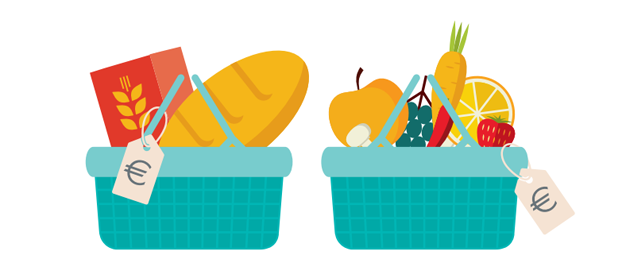 What is the cost of a healthy food basket in the Republic of Ireland in 2018?