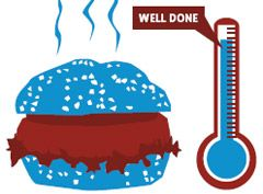 hot burger and thermometer graphic