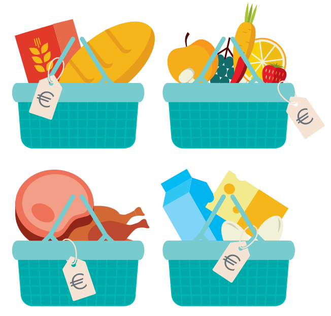 The cost of a healthy food basket